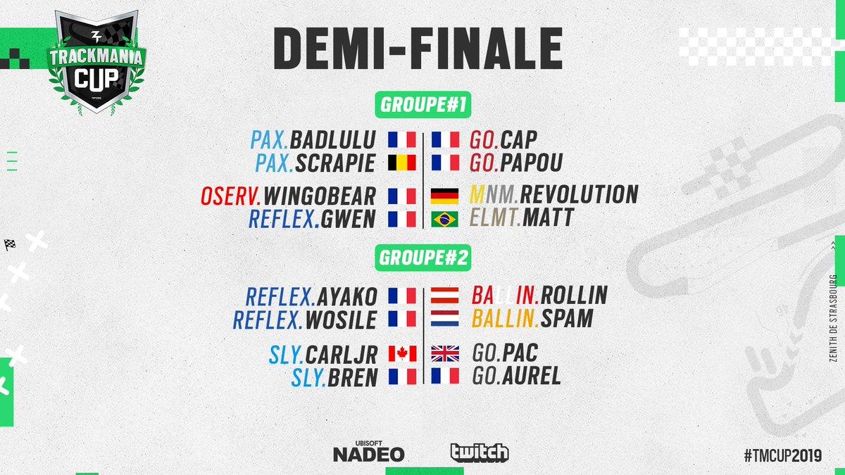 noms des demi-finalistes de la TrackMania Cup 2019