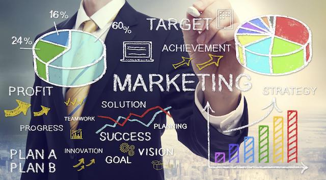 Chiến lược marketing tổng thể gồm 4 phần