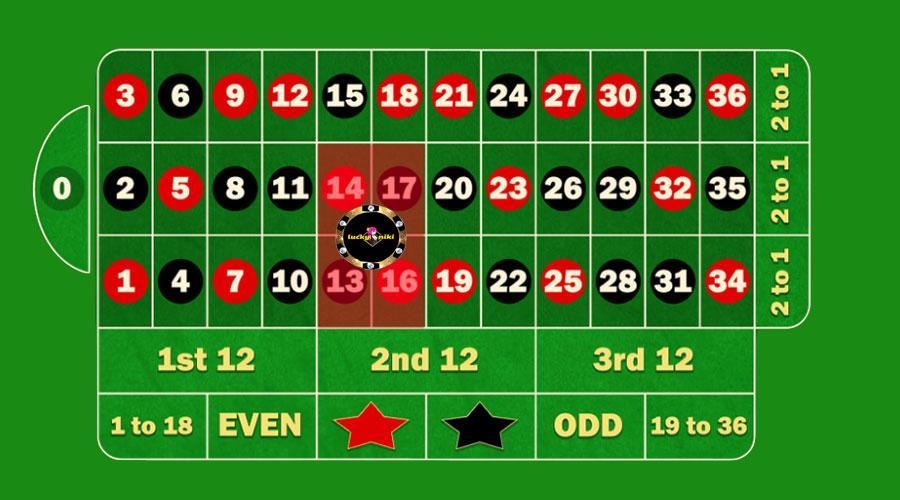 corner bet roulette luckyniki