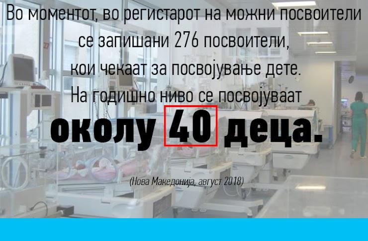 [ИЗВОР: https://www.novamakedonija.com.mk/makedonija/makedonija/на-посвоителите-најважна-им-е-национа/ ]