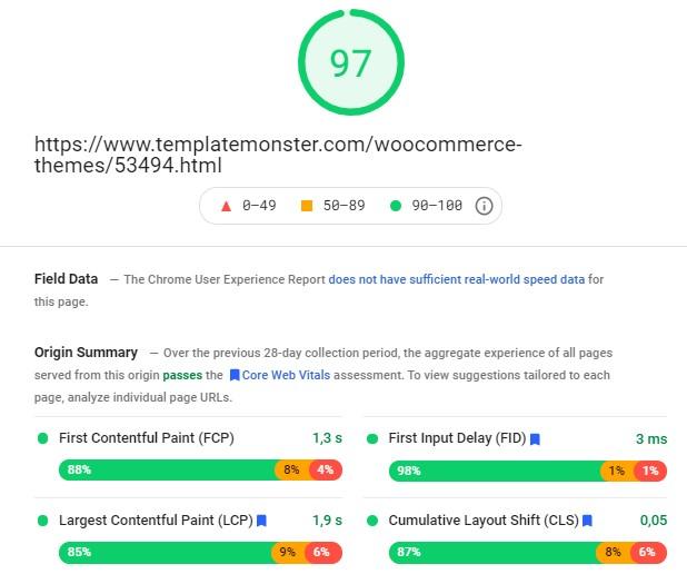Fastest WooCommerce themes - JazMan speed result