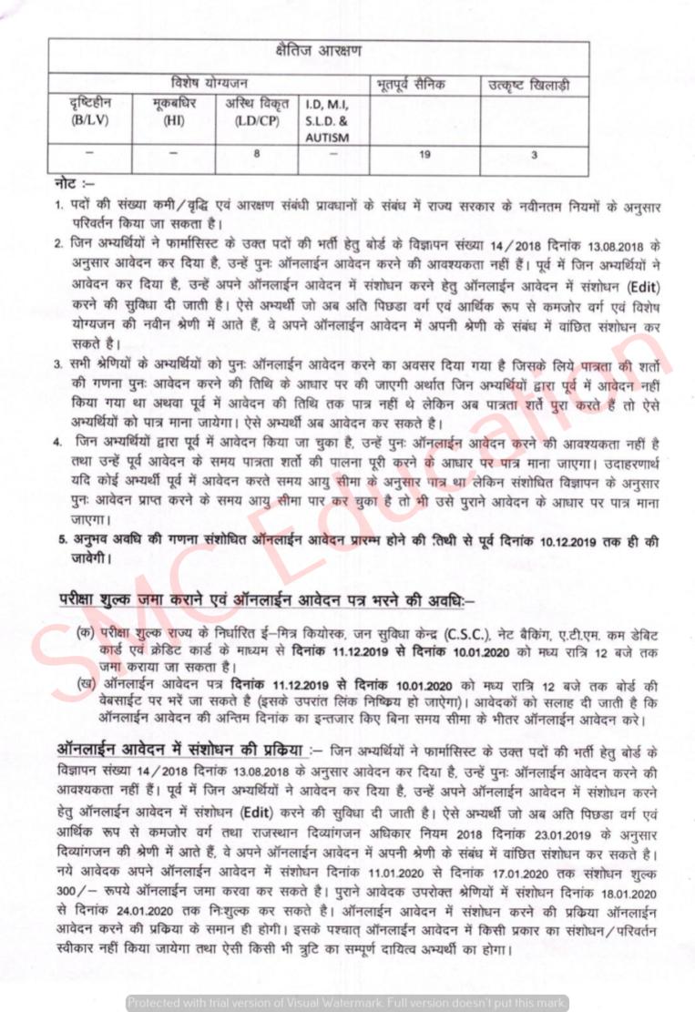 Rajasthan Pharmacist Bharti 2019