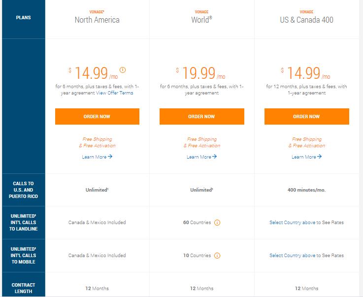 Vonage pricing chart