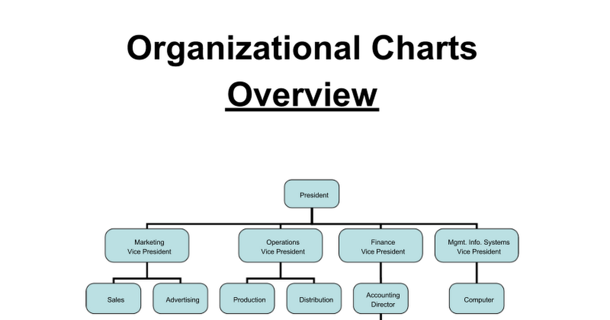 Organizational chart overview google slides altavistaventures Images
