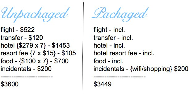 cost difference between all-inclusive and flight/hotel vacation