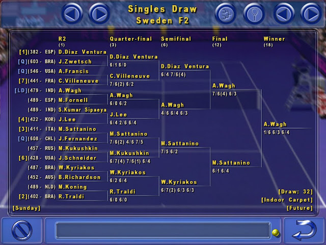 Tennis elbow 2011 match stats