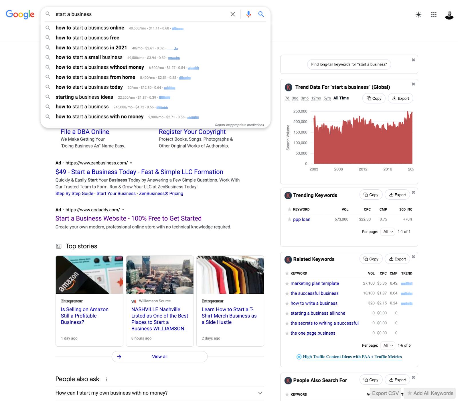 best keyword research tool for freelance writers - keywords everywhere