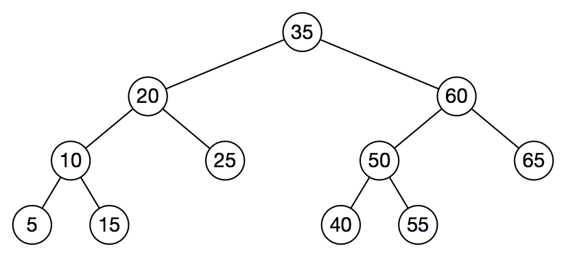 Solved: #1 [6 Points] Given The AVL Tree Below: A  (2 Poin