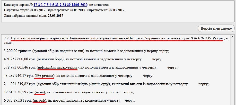 C:UsersЯрославDesktopОдесская тэцроспись по долгу перед наком в деле о банкротстве.PNG