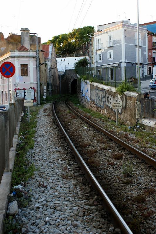 Setúbal, Linha do Comboio
