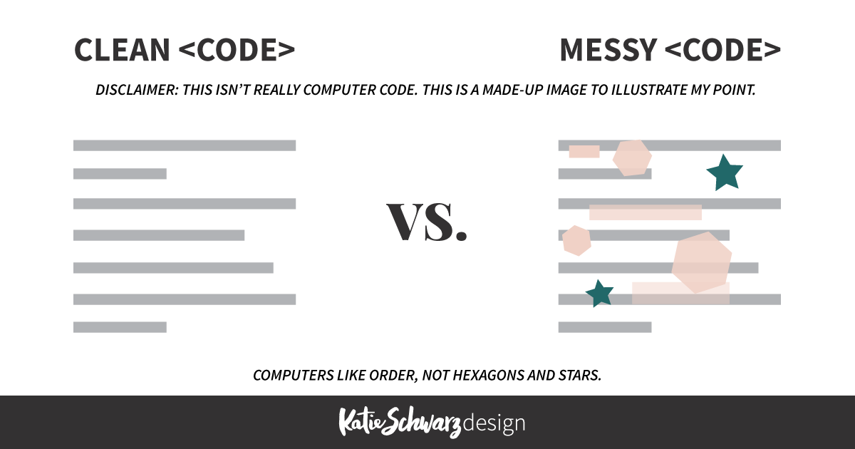 Clean code vs messy code
