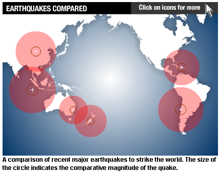 Interactive diagram in a Fairfax article comparing the magnitudes of earthquakes
