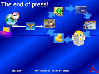 ciclul presei