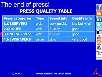 calitatea presei