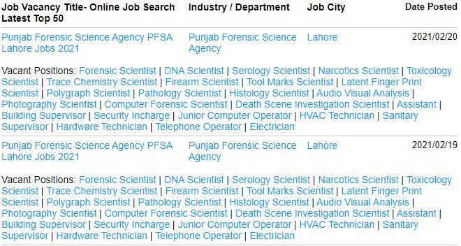 True Scope of Genetic Engineering in Pakistan [Career, Jobs, Salary] 11 - Daily Medicos