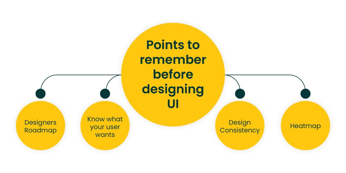 switching from Graphic design to UX/UI Design