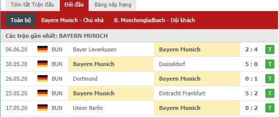 Thành tích của  Bayern Munich  trong các trận gần đây ở Bundesliga