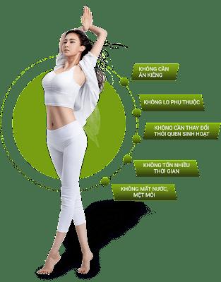 Thuốc uống giảm cân Slimherbal có tốt không?