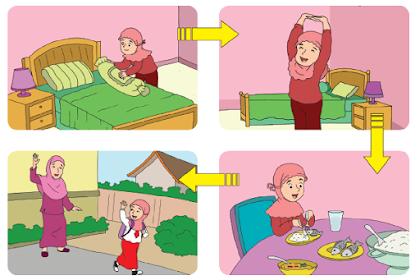 Gambar Kegiatan Sehari Hari Di Rumah Kartun