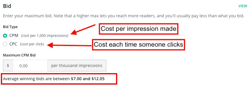 cost per impression and cost each time someone clicks