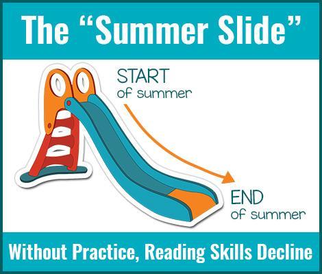 SummerSlide1