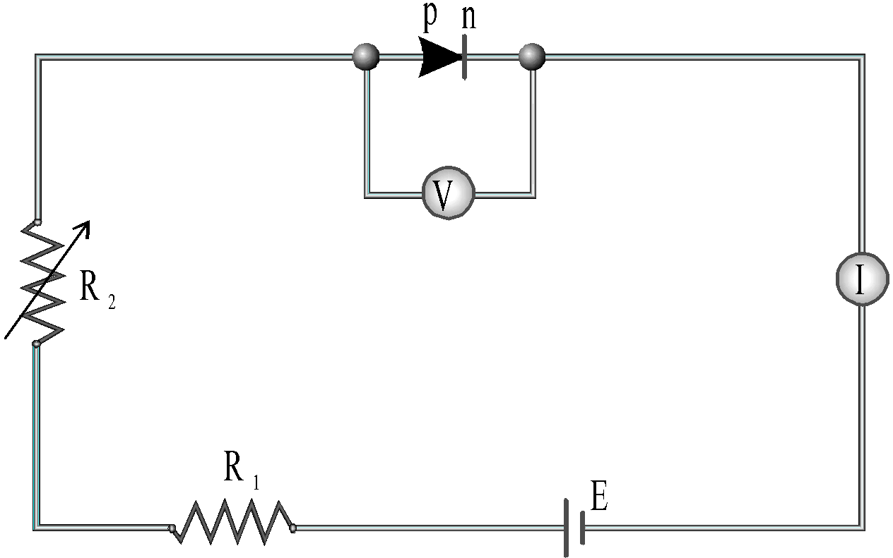 Maggu For The Jeeneetbank Po And Civil Services Best Result Pn Junction Diode Its Characteristics Fig6 A P N Rectifier In Forward Bias
