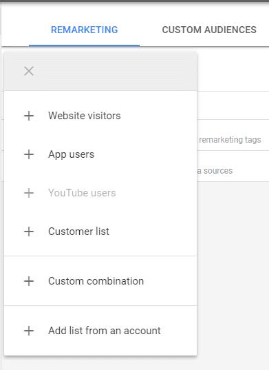 Google Ads Remarketing