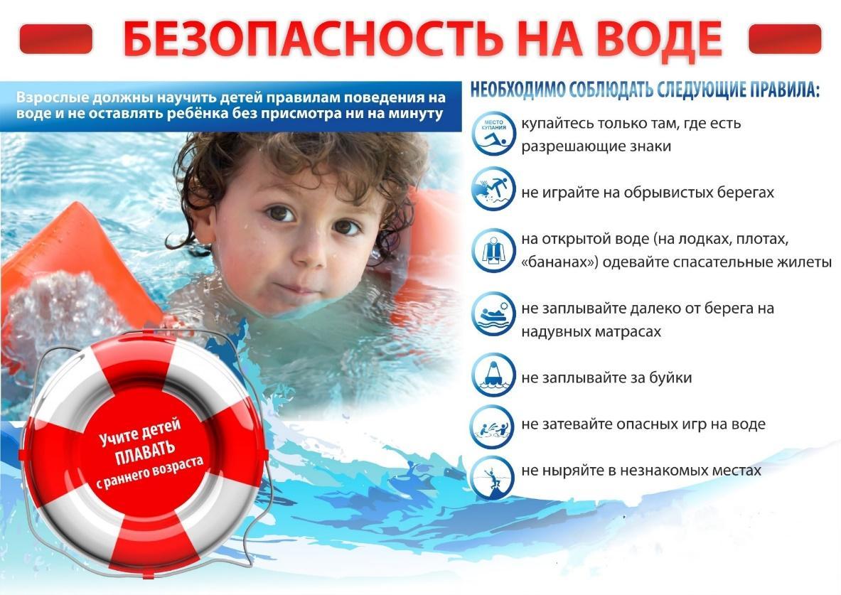 C:\Users\One\Desktop\Барышникова Е.В\Профилактика\Безопасность на воде июнь 2021\3_deti_4.jpeg