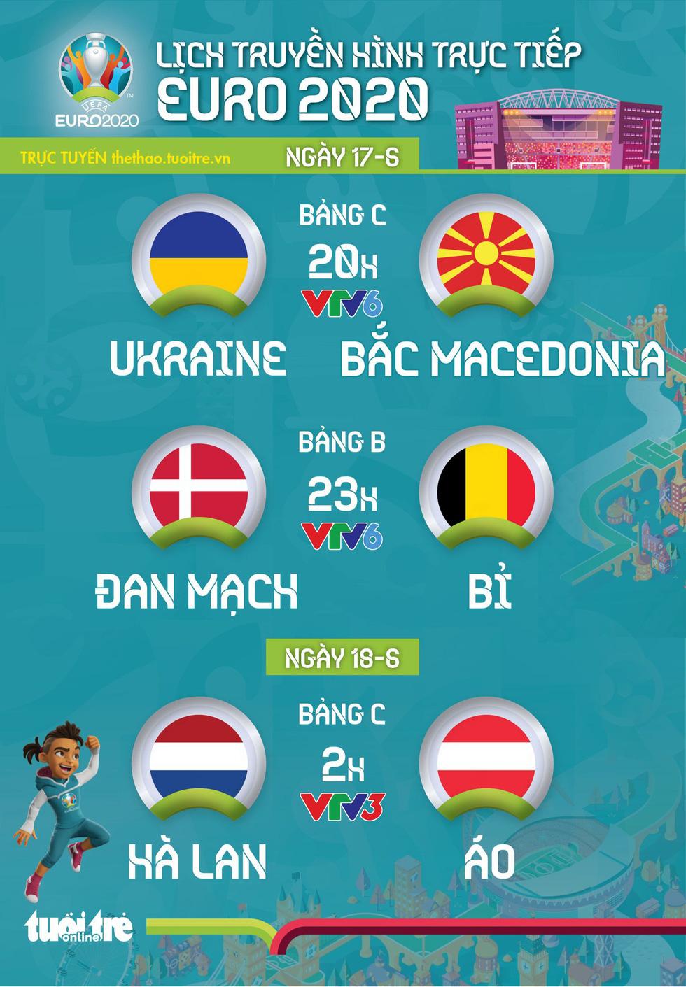 Bảng tổng hợp lịch truyền hình trực tiếp EURO tối nay