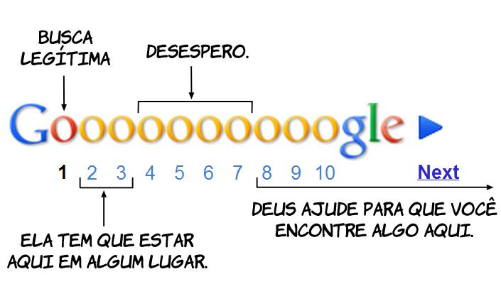 googlebusca Estágios de uma busca no Google