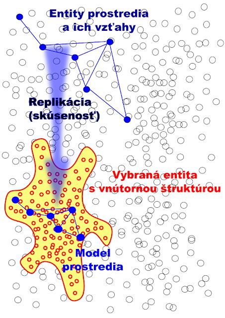 Ako fungujú vzťahy na dlhé vzdialenosti, podľa vedy.