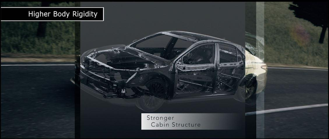 Toyota TNGA Stronger Cabin Structure
