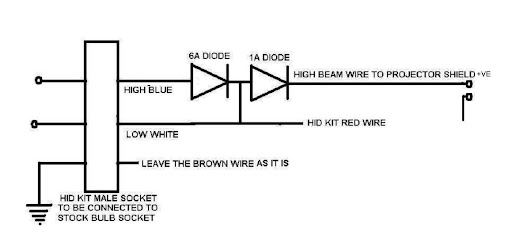 basic of projectors hid and their installation page 33 now connect the hid kit black power wire to the ground take the hid kit red wire ve to the white wire of the hid kit adaptor as shown in the pic