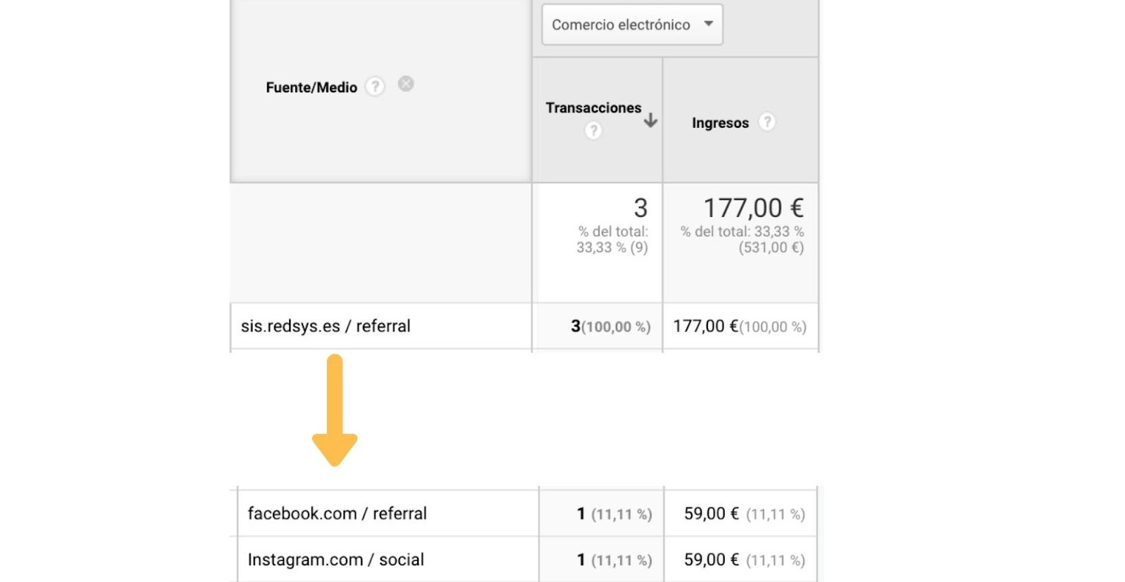 redsys.es como quitarlo de analytics