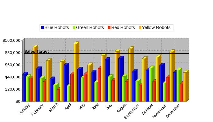 database-vertical-bar-graph.png