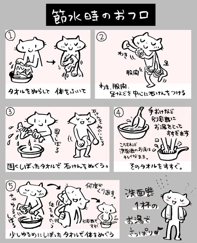 節水お風呂