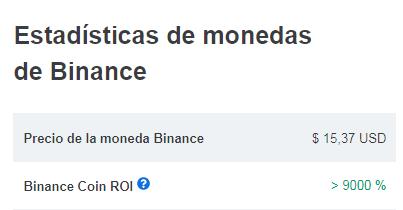 ROI de Binance Coin BNB. Fuente: Coinmarketcap.
