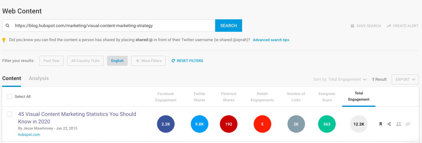 buzzsumo blog promotion and performance tracker