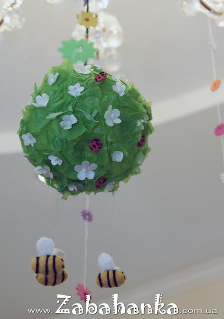 Святково-весняний декор