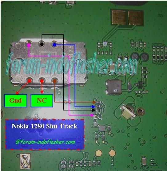 Digital Ghost  Nokia 1280 Sim Track