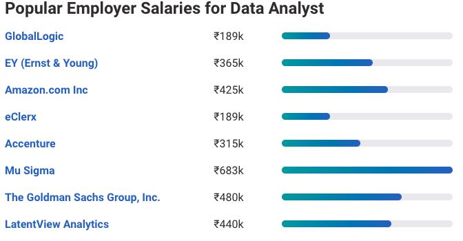 entry-level-data-analyst-salary-6