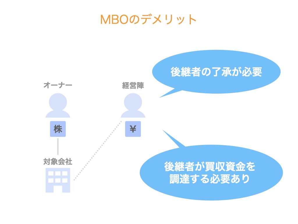 MBOのデメリット