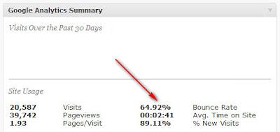 Cara menekan Bounce Rate untuk meningkatkan page view