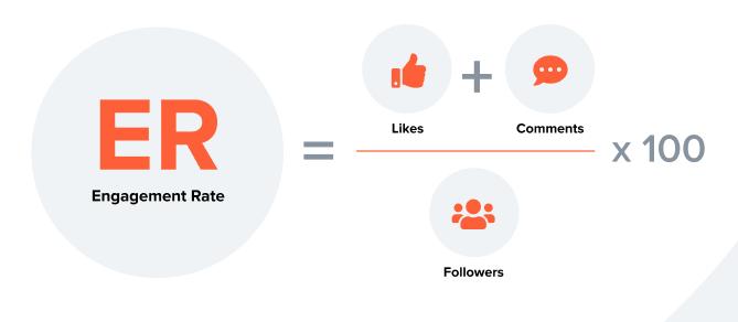 Fake Followers - Engagement Rate formula