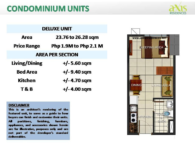 AXIS RESIDENCES...Pioneer Sr., Mandaluyong, EDSA - Philippines