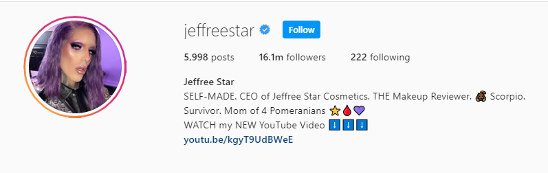Jeffree Star has over 16 million followers on Instagram.