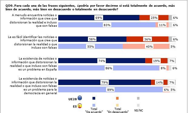 Eurobarómetro2