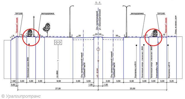 схема велодорожек