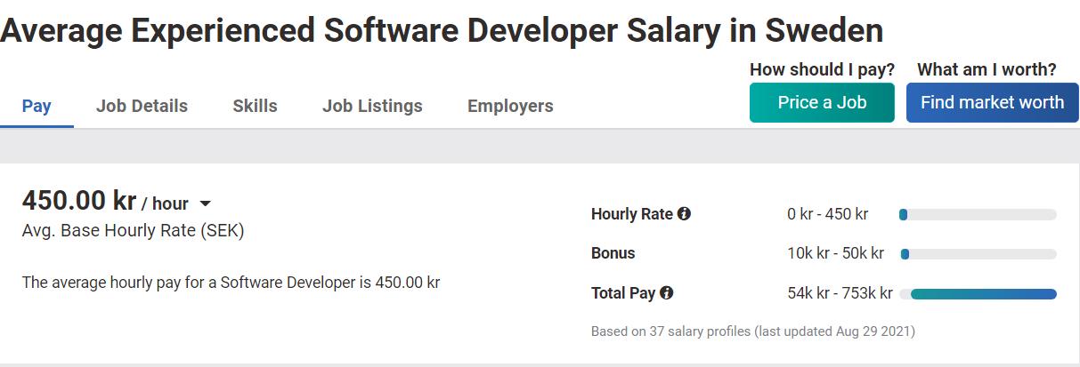 Experienced software developer salary Sweden