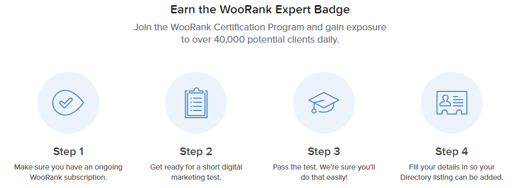 woorank expert bridge steps